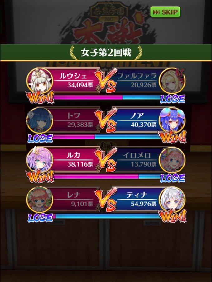 二回戦 女 結果 2