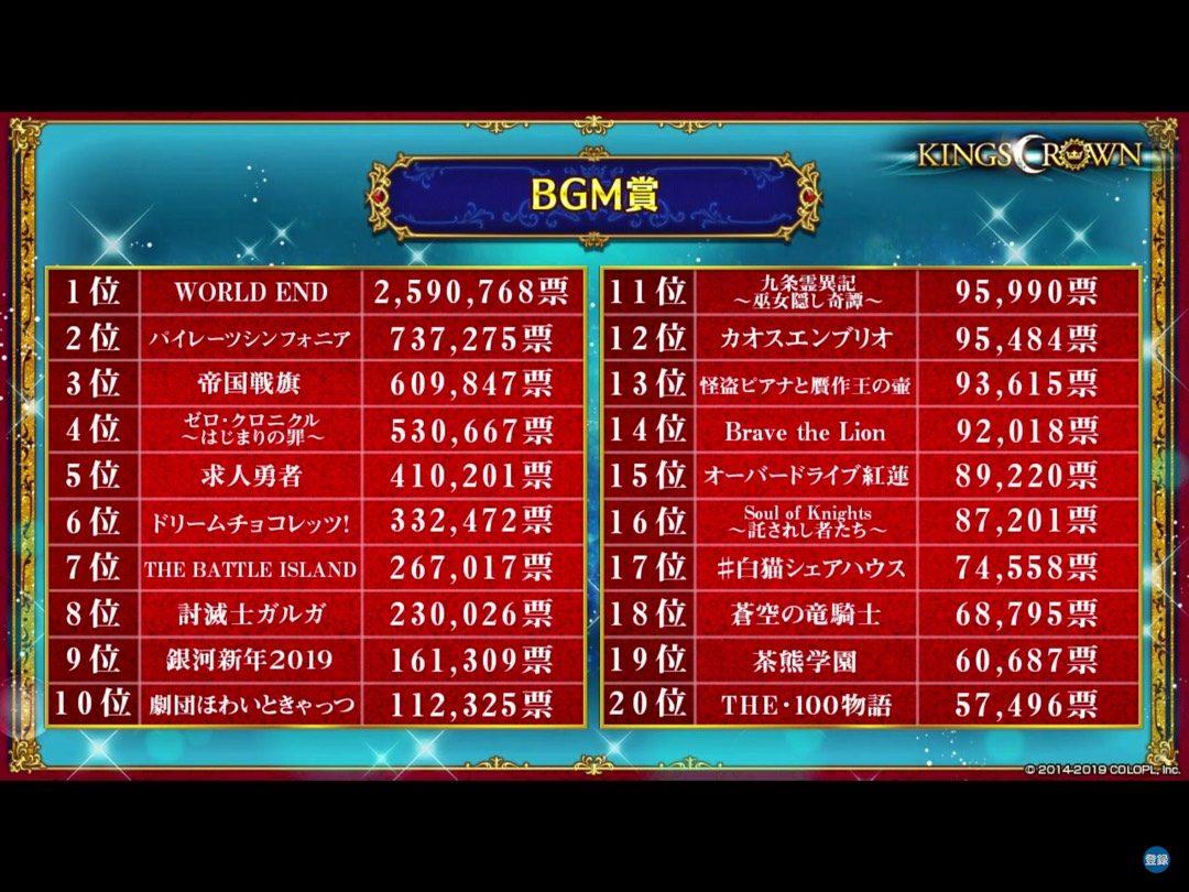 BGM賞 全結果