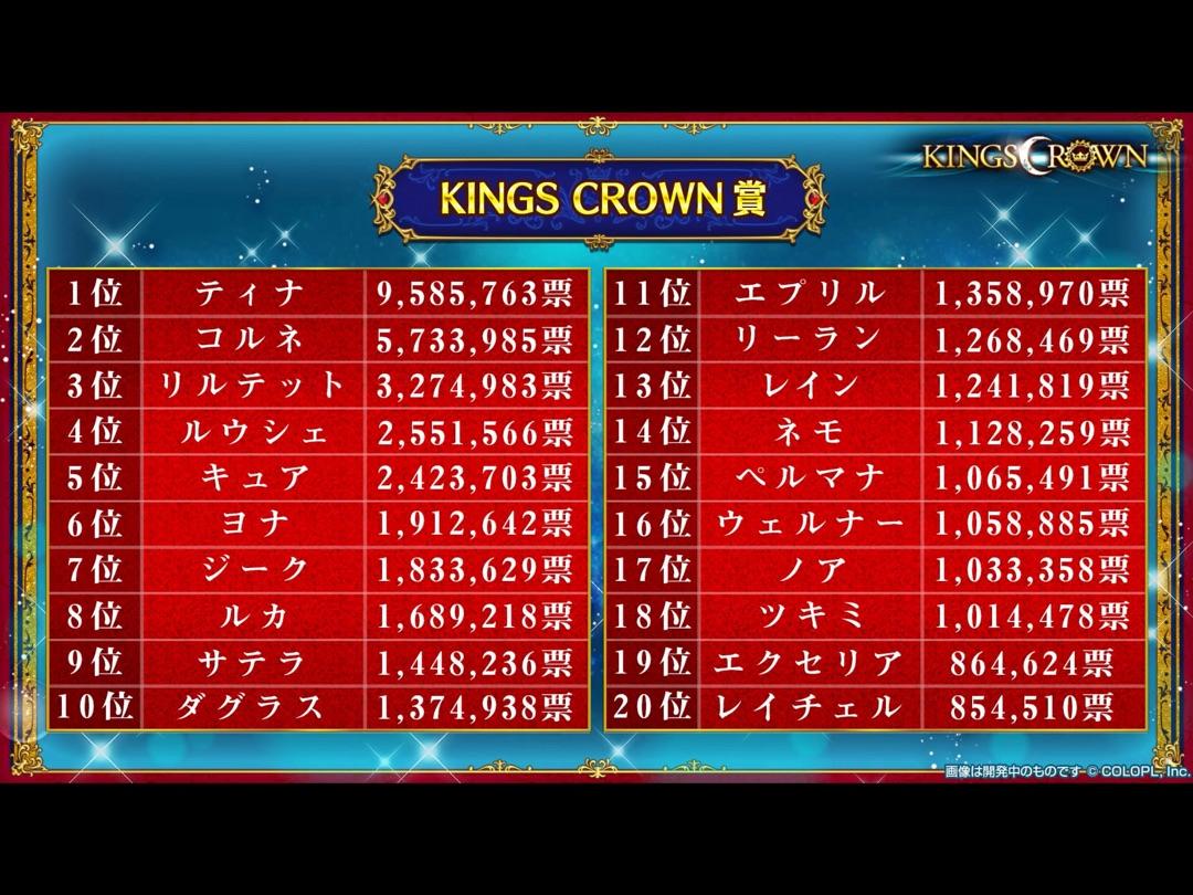 キングスクラウン賞結果